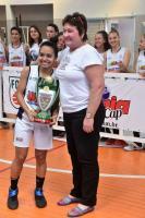 Basquete feminino é campeão do Campeonato Sul-Brasileiro de Clubes
