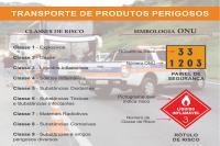 Defesa Civil orienta condutores sobre transporte de produtos perigosos